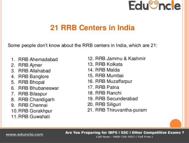 RRB EXam centers
